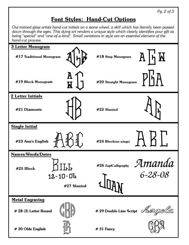 Order Form & Font List